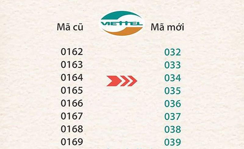 Đổi đầu số Viettel